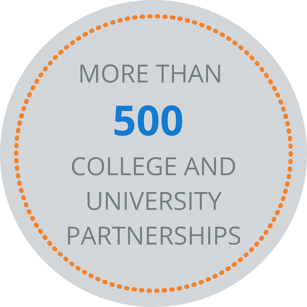 More than 500 college and university partnerships